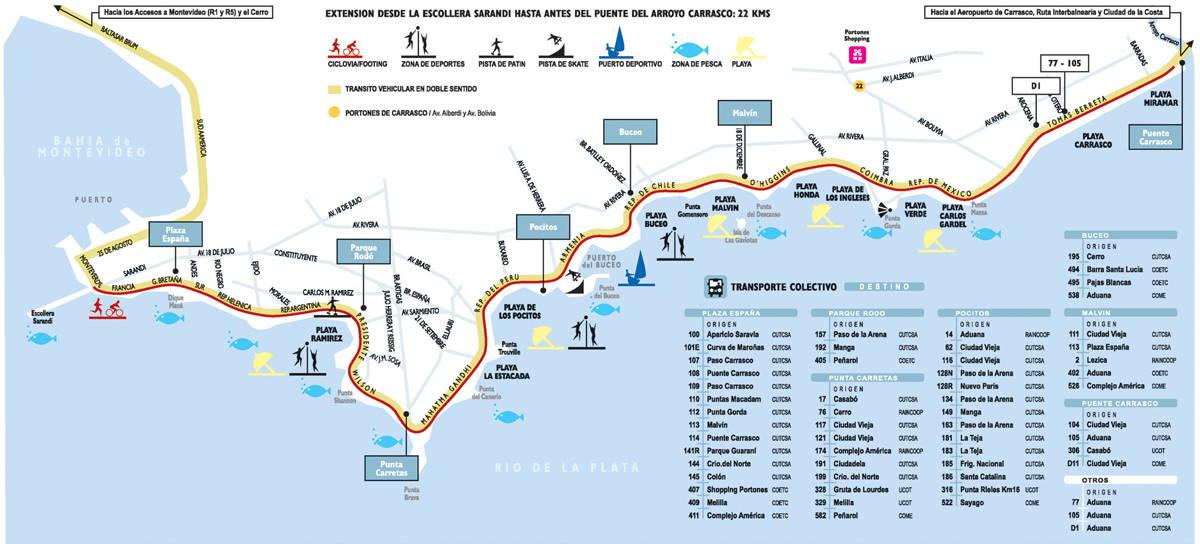 mapa de la rambla montevideana